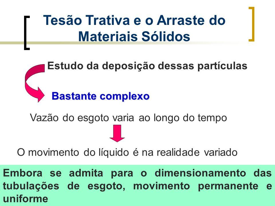 Tesão Trativa e o Arraste do Materiais Sólidos Estudo da deposição dessas partículas Bastante complexo Vazão do esgoto varia ao longo do tempo O movim