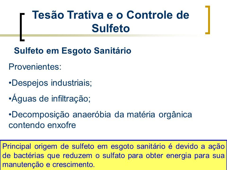 Tesão Trativa e o Controle de Sulfeto Sulfeto em Esgoto Sanitário Provenientes: Despejos industriais; Águas de infiltração; Decomposição anaeróbia da