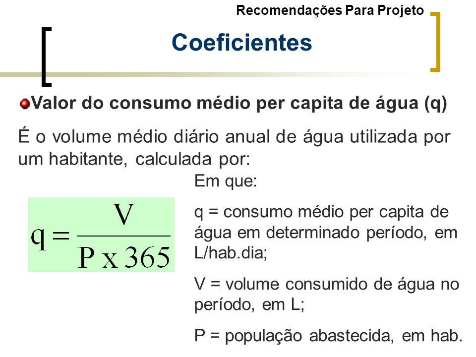Coeficientes Valor do consumo médio per capita de água (q) É o volume médio diário anual de água utilizada por um habitante, calculada por: Em que: q