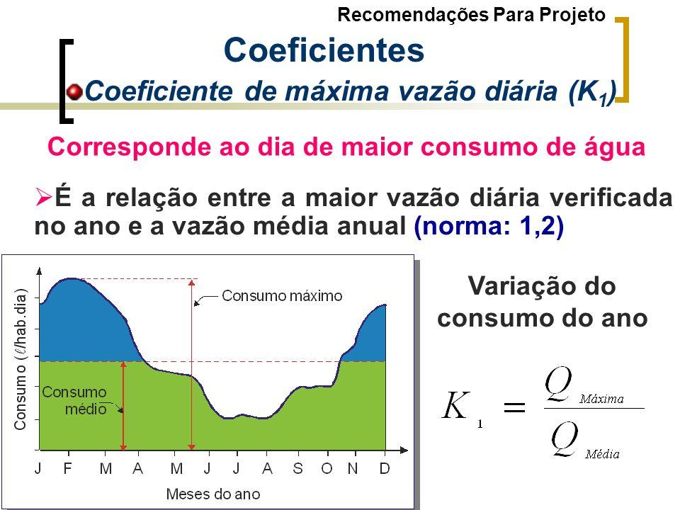 Coeficientes Corresponde ao dia de maior consumo de água É a relação entre a maior vazão diária verificada no ano e a vazão média anual (norma: 1,2) V