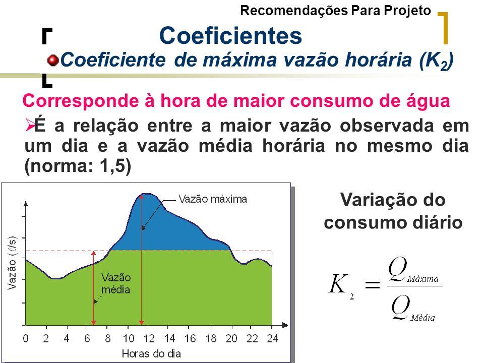 Coeficientes Coeficiente de máxima vazão horária (K 2 ) Corresponde à hora de maior consumo de água É a relação entre a maior vazão observada em um di