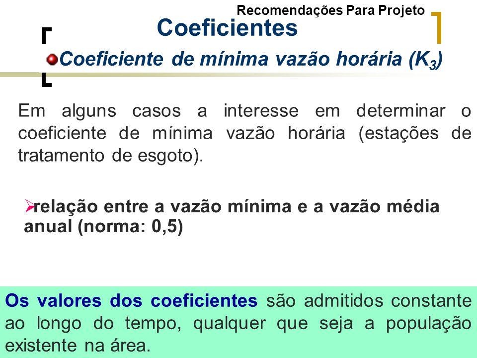 Coeficientes Coeficiente de mínima vazão horária (K 3 ) relação entre a vazão mínima e a vazão média anual (norma: 0,5) Em alguns casos a interesse em