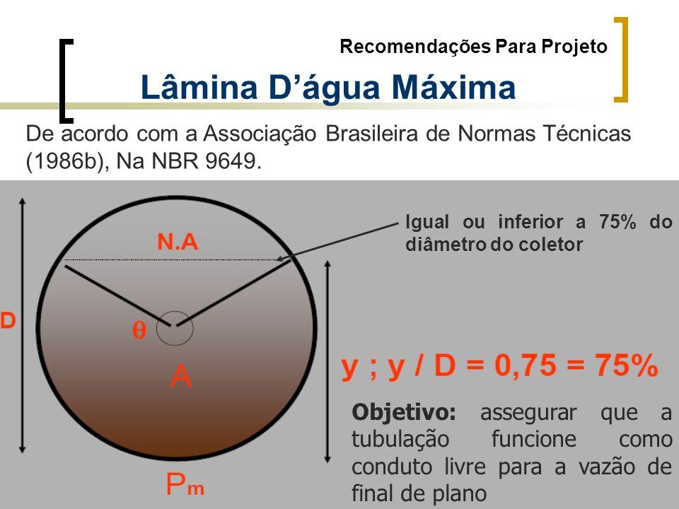 Recomendações Para Projeto Lâmina Dágua Máxima De acordo com a Associação Brasileira de Normas Técnicas (1986b), Na NBR 9649. Igual ou inferior a 75%