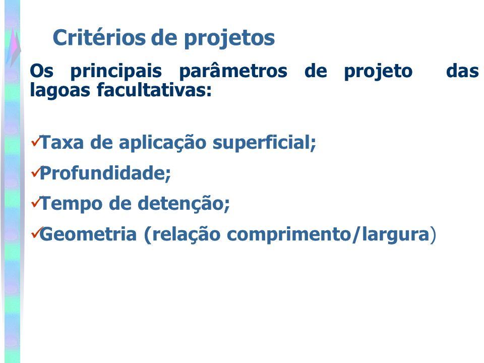 Critérios de projetos Os principais parâmetros de projeto das lagoas facultativas: Taxa de aplicação superficial; Profundidade; Tempo de detenção; Geo