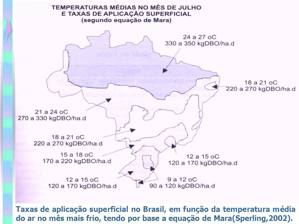 Taxas de aplicação superficial no Brasil, em função da temperatura média do ar no mês mais frio, tendo por base a equação de Mara(Sperling,2002).