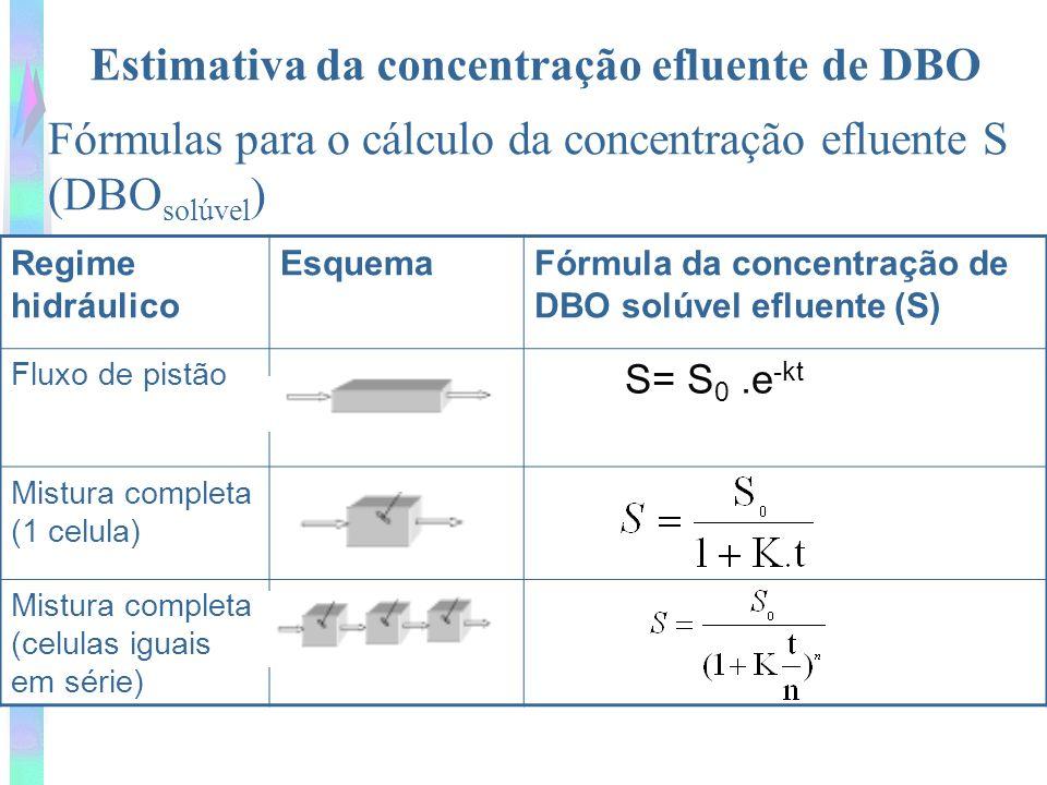 Estimativa da concentração efluente de DBO Fórmulas para o cálculo da concentração efluente S (DBO solúvel ) Regime hidráulico EsquemaFórmula da concentração de DBO solúvel efluente (S) Fluxo de pistão S= S 0.e -kt Mistura completa (1 celula) Mistura completa (celulas iguais em série)