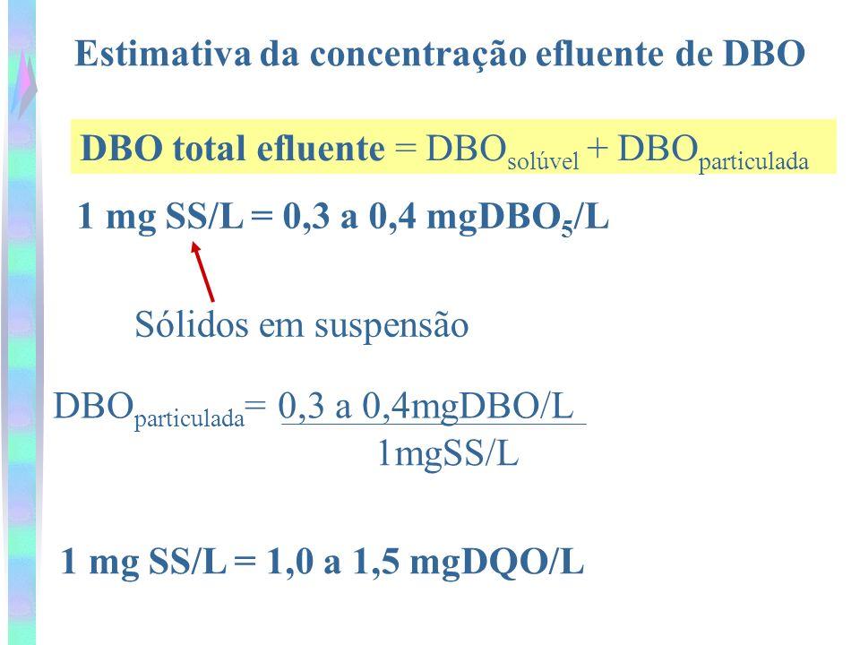 Estimativa da concentração efluente de DBO DBO total efluente = DBO solúvel + DBO particulada 1 mg SS/L = 0,3 a 0,4 mgDBO 5 /L Sólidos em suspensão 1