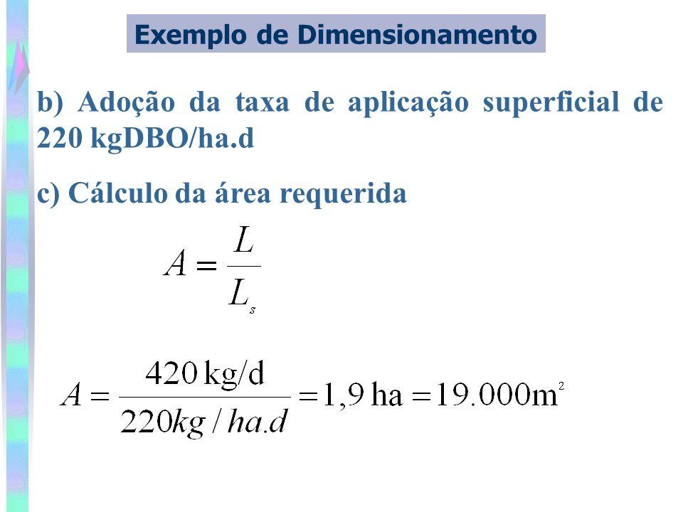 Exemplo de Dimensionamento b) Adoção da taxa de aplicação superficial de 220 kgDBO/ha.d c) Cálculo da área requerida