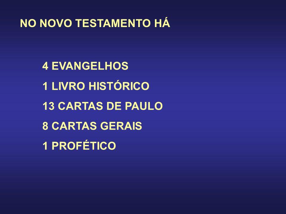 NO NOVO TESTAMENTO HÁ 4 EVANGELHOS 1 LIVRO HISTÓRICO 13 CARTAS DE PAULO 8 CARTAS GERAIS 1 PROFÉTICO