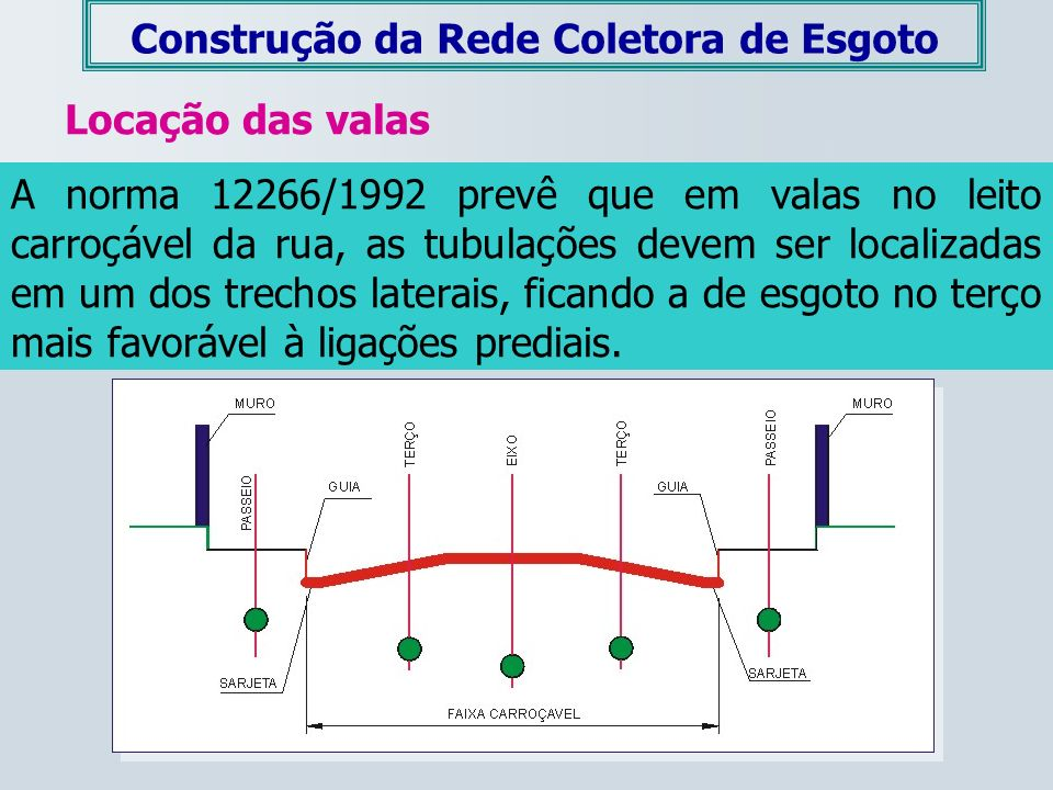 Construção da Rede Coletora de Esgoto Locação das valas A norma 12266/1992 prevê que em valas no leito carroçável da rua, as tubulações devem ser loca