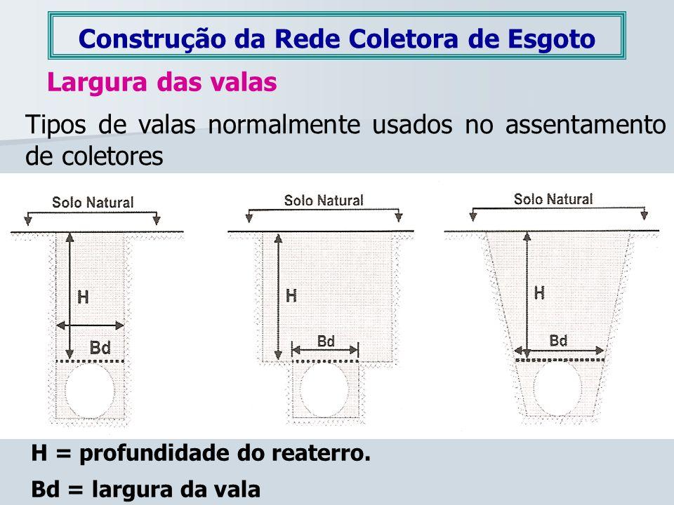 Construção da Rede Coletora de Esgoto Largura das valas Tipos de valas normalmente usados no assentamento de coletores H = profundidade do reaterro. B