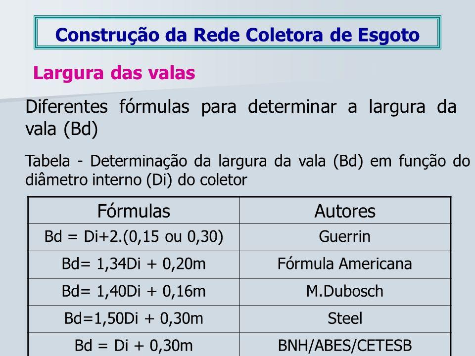 Construção da Rede Coletora de Esgoto Largura das valas Diferentes fórmulas para determinar a largura da vala (Bd) Tabela - Determinação da largura da