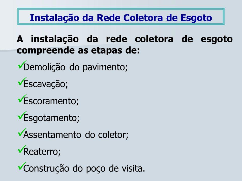 Instalação da Rede Coletora de Esgoto A instalação da rede coletora de esgoto compreende as etapas de: Demolição do pavimento; Escavação; Escoramento;