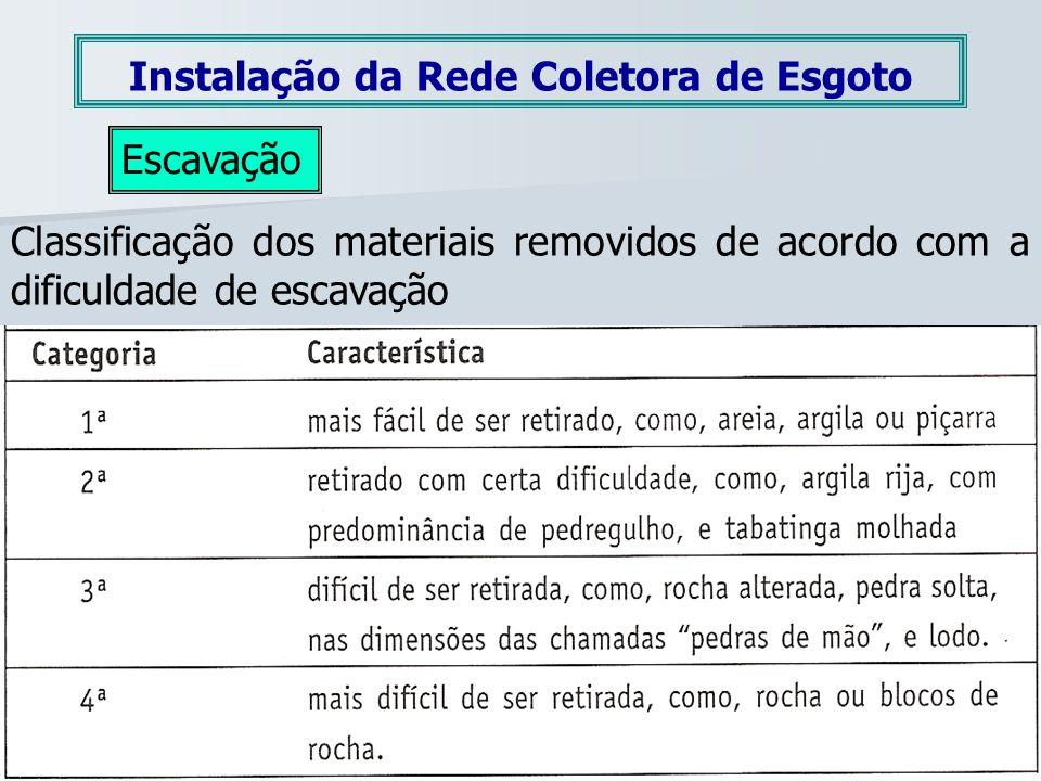 Instalação da Rede Coletora de Esgoto Escavação Classificação dos materiais removidos de acordo com a dificuldade de escavação