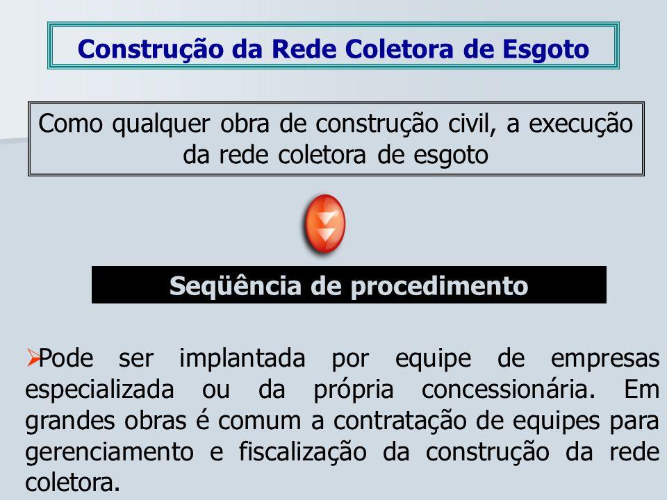 Construção da Rede Coletora de Esgoto Como qualquer obra de construção civil, a execução da rede coletora de esgoto Seqüência de procedimento Pode ser