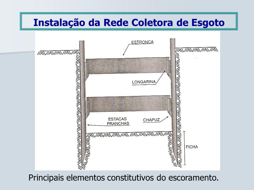 Instalação da Rede Coletora de Esgoto Principais elementos constitutivos do escoramento.