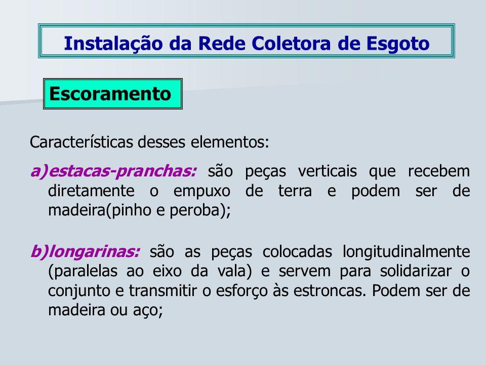 Instalação da Rede Coletora de Esgoto Escoramento Características desses elementos: a)estacas-pranchas: são peças verticais que recebem diretamente o