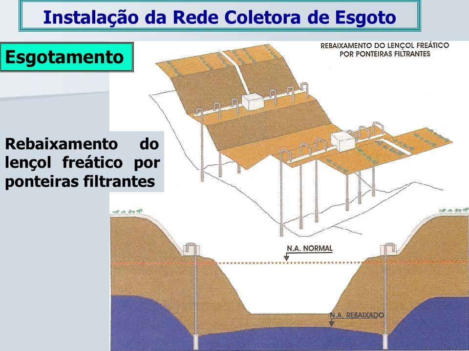 Instalação da Rede Coletora de Esgoto Esgotamento Rebaixamento do lençol freático por ponteiras filtrantes
