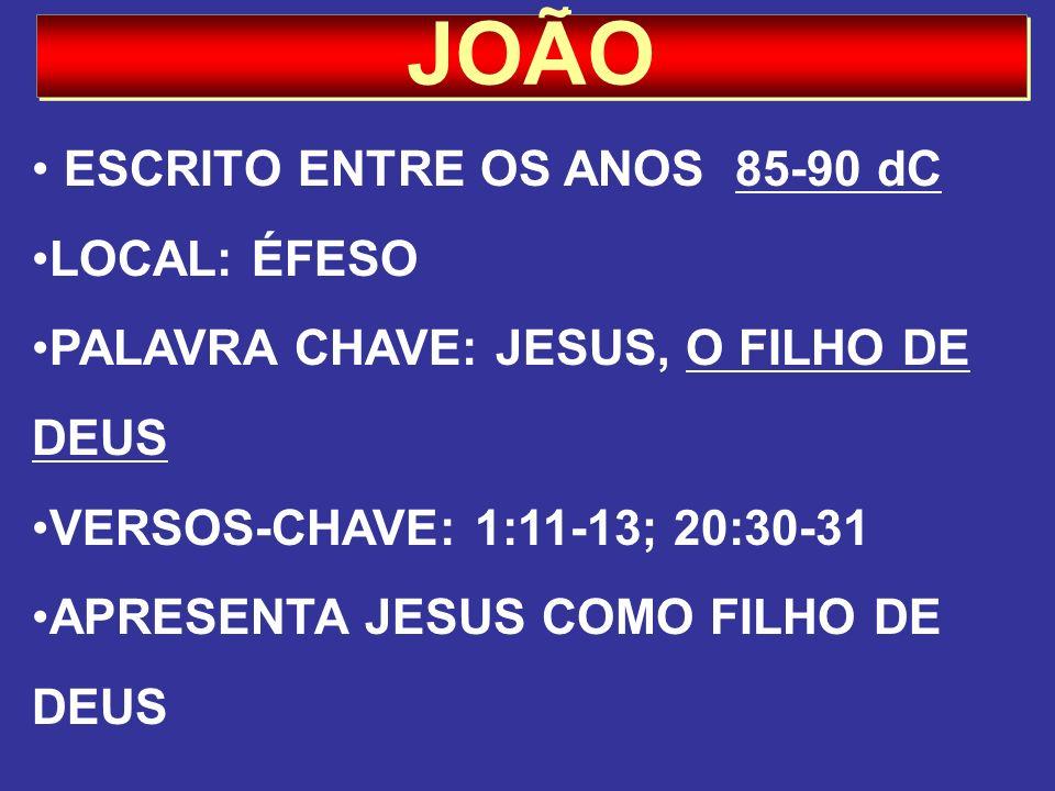 JOÃO ESCRITO ENTRE OS ANOS 85-90 dC LOCAL: ÉFESO PALAVRA CHAVE: JESUS, O FILHO DE DEUS VERSOS-CHAVE: 1:11-13; 20:30-31 APRESENTA JESUS COMO FILHO DE D