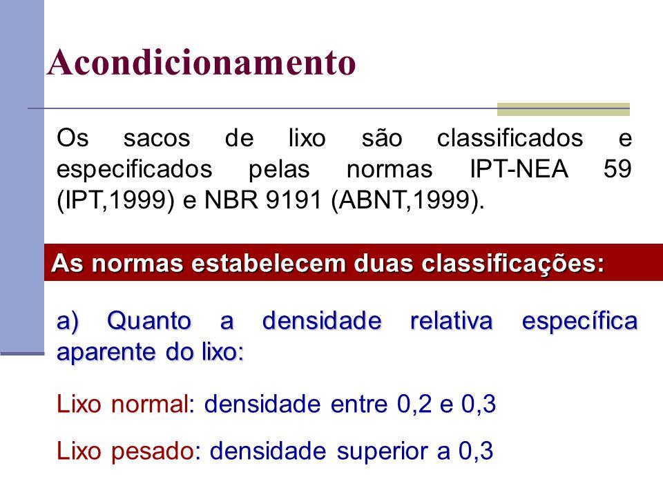 Acondicionamento Os sacos de lixo são classificados e especificados pelas normas IPT-NEA 59 (IPT,1999) e NBR 9191 (ABNT,1999). As normas estabelecem d