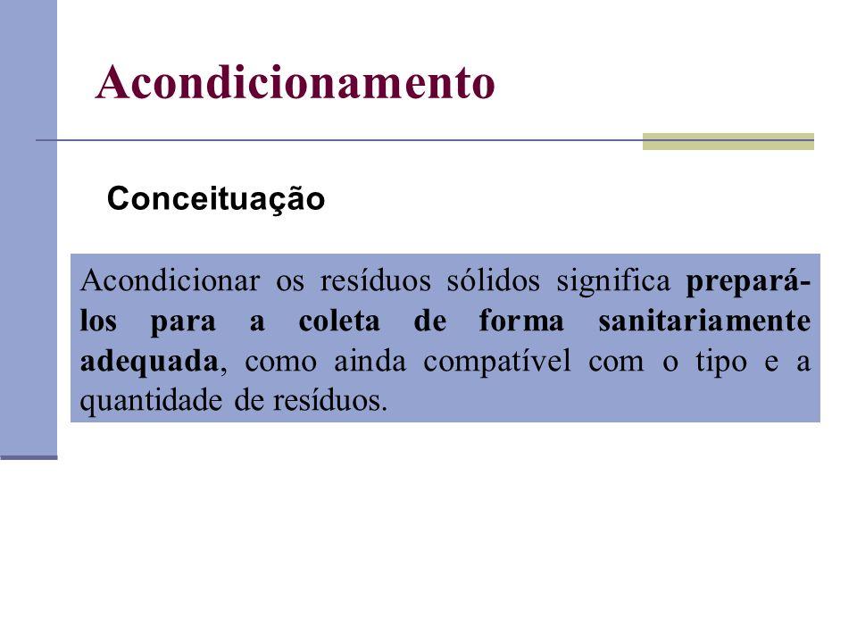 Acondicionamento Acondicionar os resíduos sólidos significa prepará- los para a coleta de forma sanitariamente adequada, como ainda compatível com o t