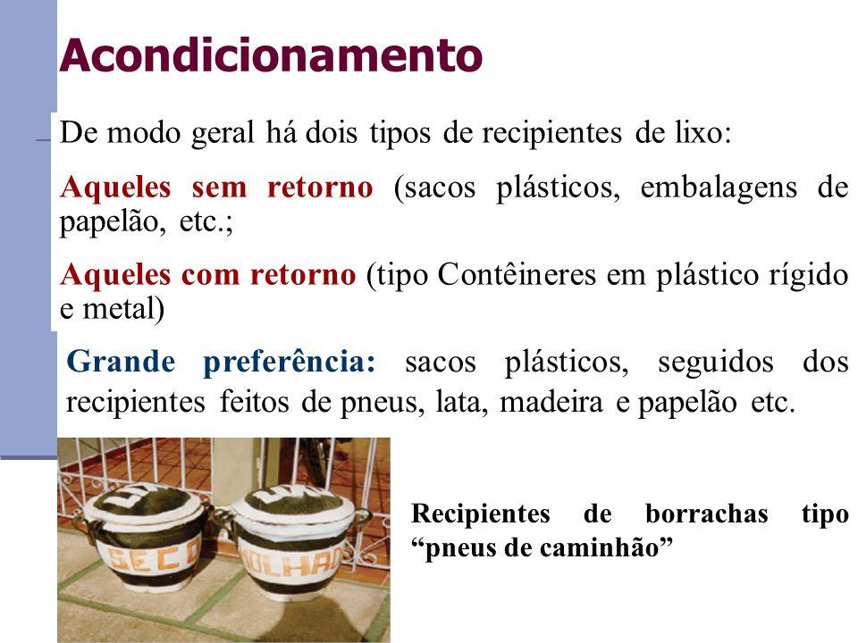 Acondicionamento De modo geral há dois tipos de recipientes de lixo: Aqueles sem retorno (sacos plásticos, embalagens de papelão, etc.; Aqueles com re