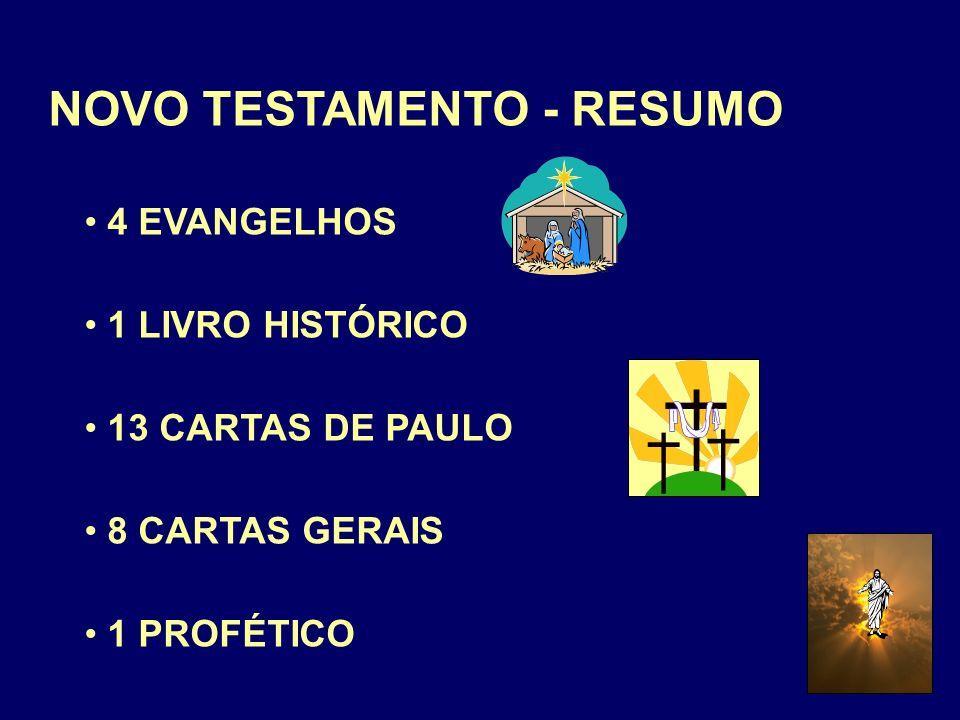 NOVO TESTAMENTO - RESUMO 4 EVANGELHOS 1 LIVRO HISTÓRICO 13 CARTAS DE PAULO 8 CARTAS GERAIS 1 PROFÉTICO