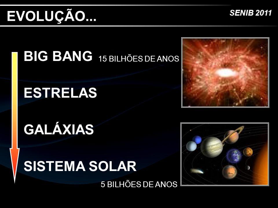 SENIB 2011 EVOLUÇÃO... BIG BANG ESTRELAS GALÁXIAS SISTEMA SOLAR 5 BILHÕES DE ANOS 15 BILHÕES DE ANOS