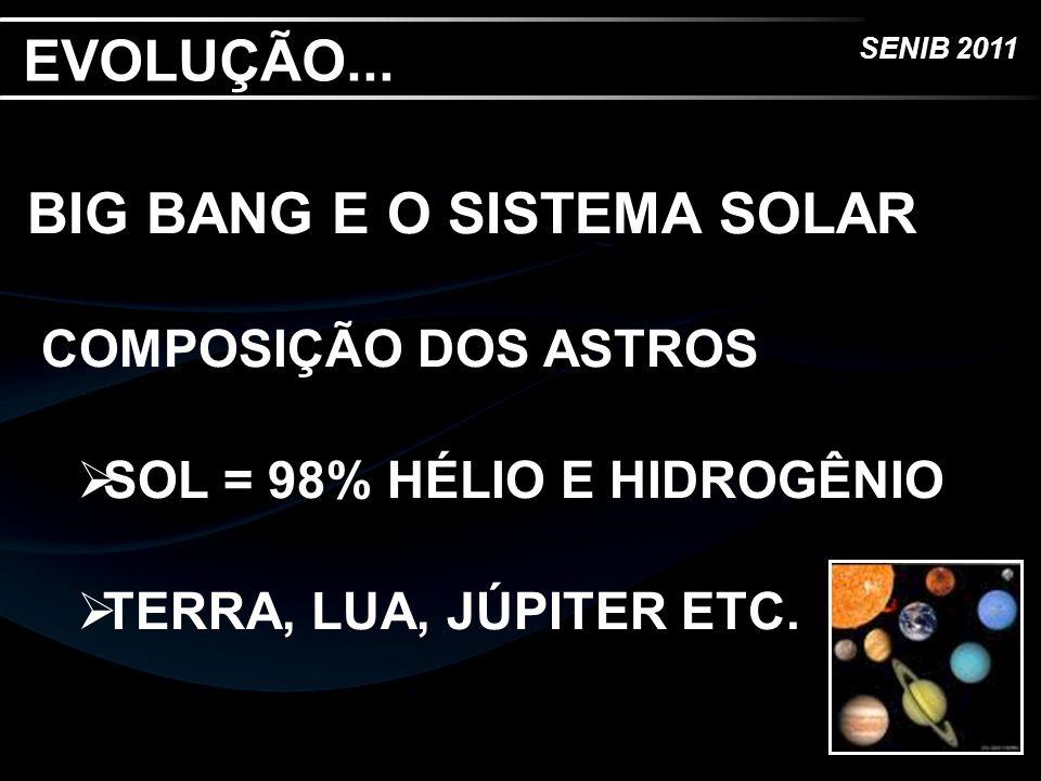 SENIB 2011 EVOLUÇÃO... BIG BANG E O SISTEMA SOLAR COMPOSIÇÃO DOS ASTROS SOL = 98% HÉLIO E HIDROGÊNIO TERRA, LUA, JÚPITER ETC.