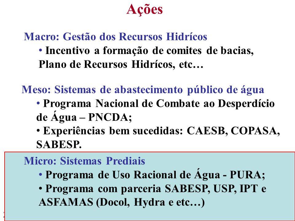 22 Ações Macro: Gestão dos Recursos Hidrícos Incentivo a formação de comites de bacias, Plano de Recursos Hidrícos, etc… Meso: Sistemas de abastecimen