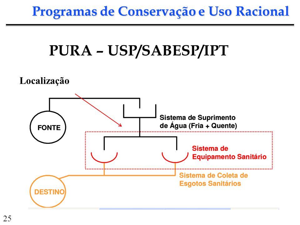 25 Programas de Conservação e Uso Racional PURA – USP/SABESP/IPT Localização