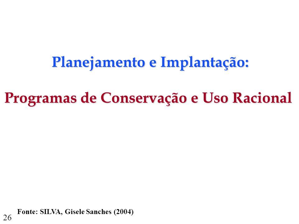 26 Planejamento e Implantação: Programas de Conservação e Uso Racional Fonte: SILVA, Gisele Sanches (2004)
