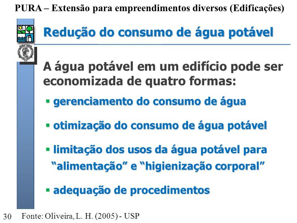 30 PURA – Extensão para empreendimentos diversos (Edificações) Fonte: Oliveira, L. H. (2005) - USP