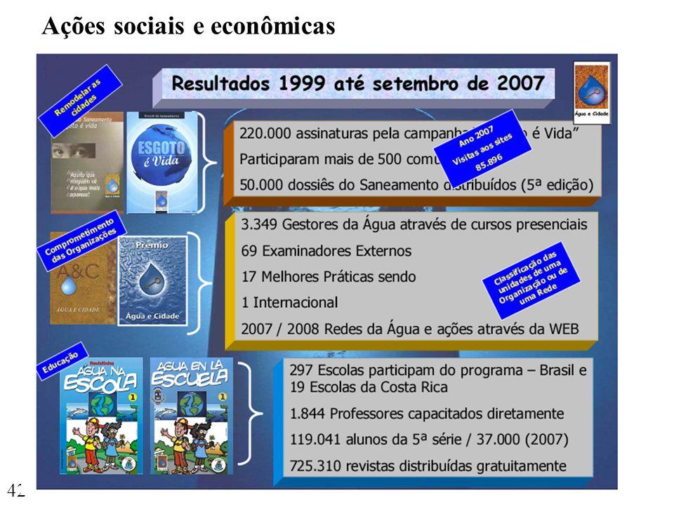 42 Ações sociais e econômicas