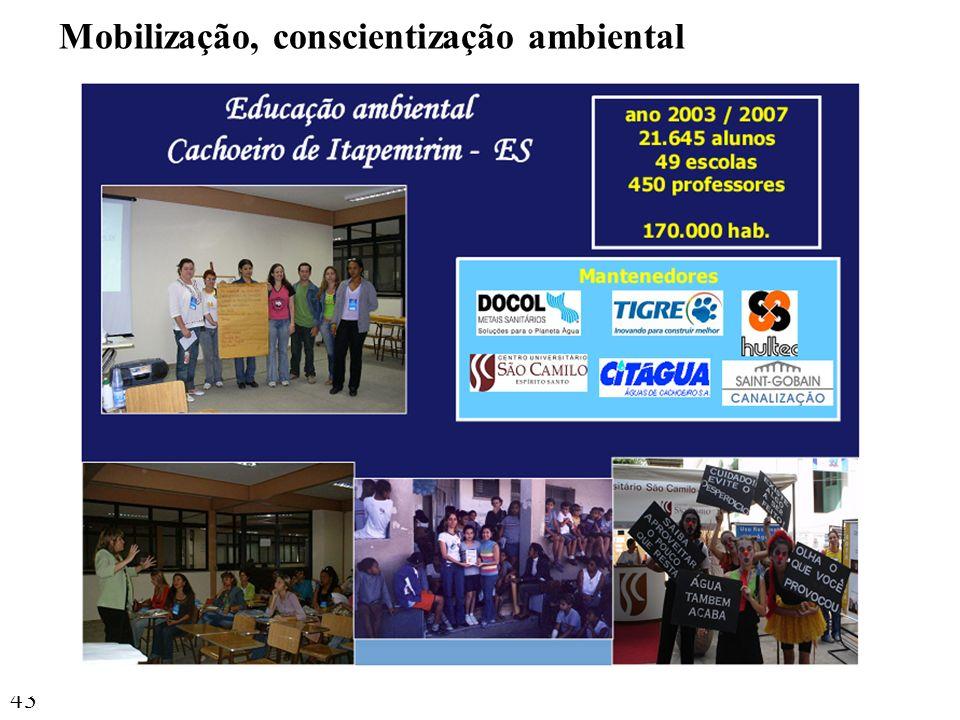 43 Mobilização, conscientização ambiental