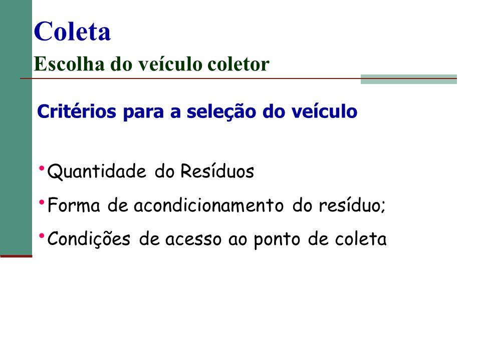 Coleta Escolha do veículo coletor Critérios para a seleção do veículo Quantidade do Resíduos Forma de acondicionamento do resíduo; Condições de acesso