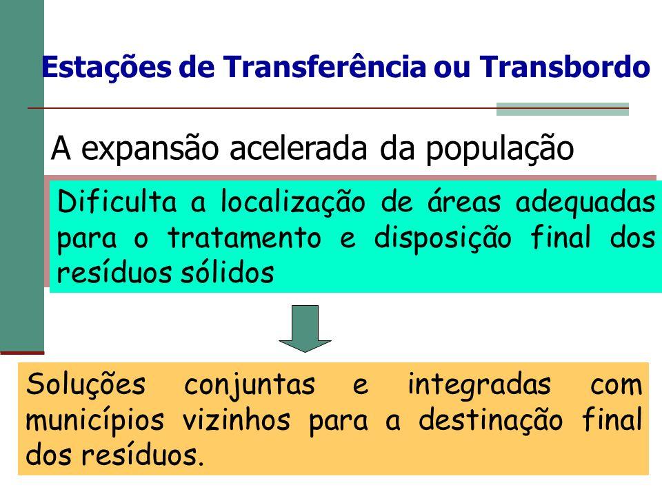Estações de Transferência ou Transbordo A expansão acelerada da população Dificulta a localização de áreas adequadas para o tratamento e disposição fi