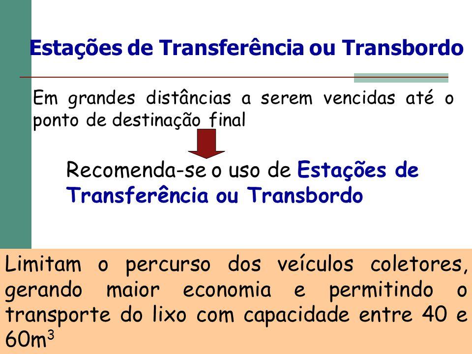 Estações de Transferência ou Transbordo Em grandes distâncias a serem vencidas até o ponto de destinação final Recomenda-se o uso de Estações de Trans