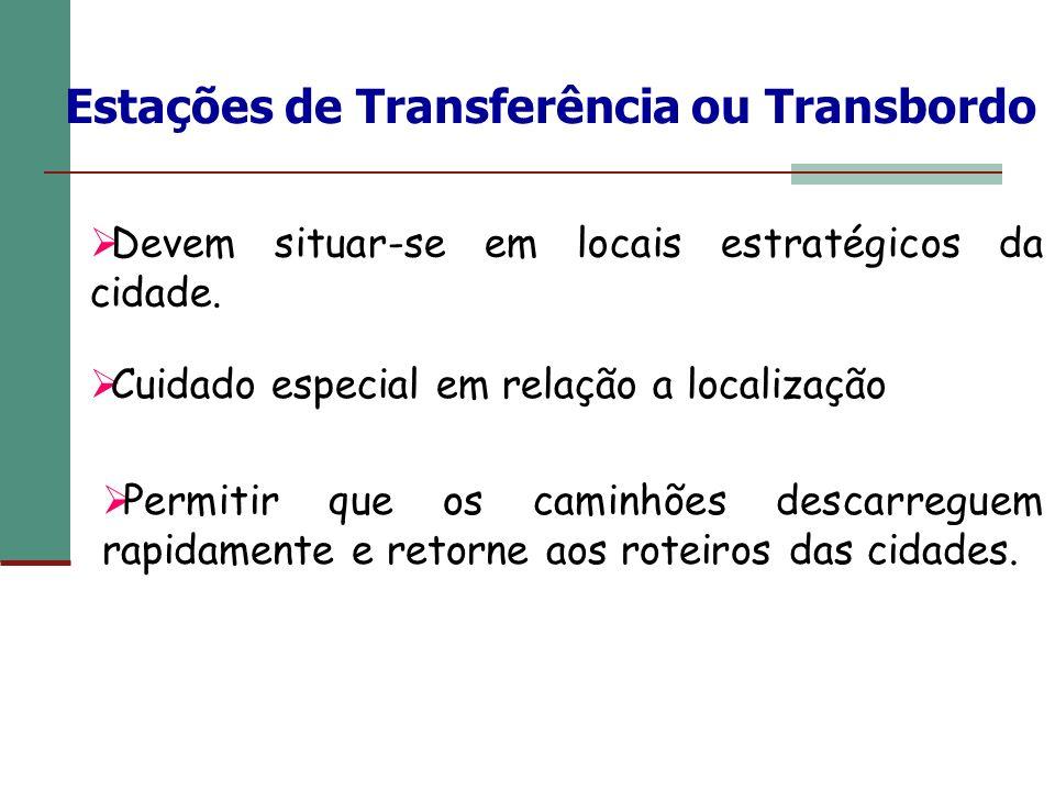 Estações de Transferência ou Transbordo Devem situar-se em locais estratégicos da cidade. Permitir que os caminhões descarreguem rapidamente e retorne