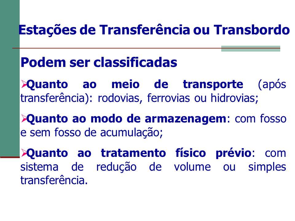 Estações de Transferência ou Transbordo Podem ser classificadas Quanto ao meio de transporte (após transferência): rodovias, ferrovias ou hidrovias; Q