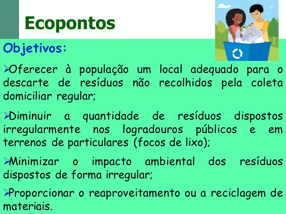 Ecopontos Objetivos: Oferecer à população um local adequado para o descarte de resíduos não recolhidos pela coleta domiciliar regular; Diminuir a quan