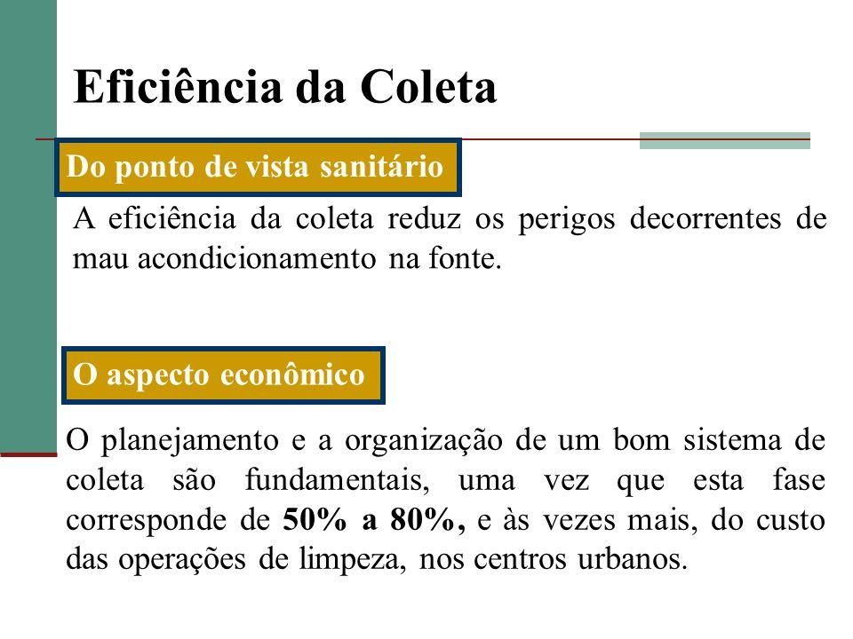 Eficiência da Coleta A eficiência da coleta reduz os perigos decorrentes de mau acondicionamento na fonte. Do ponto de vista sanitário O planejamento