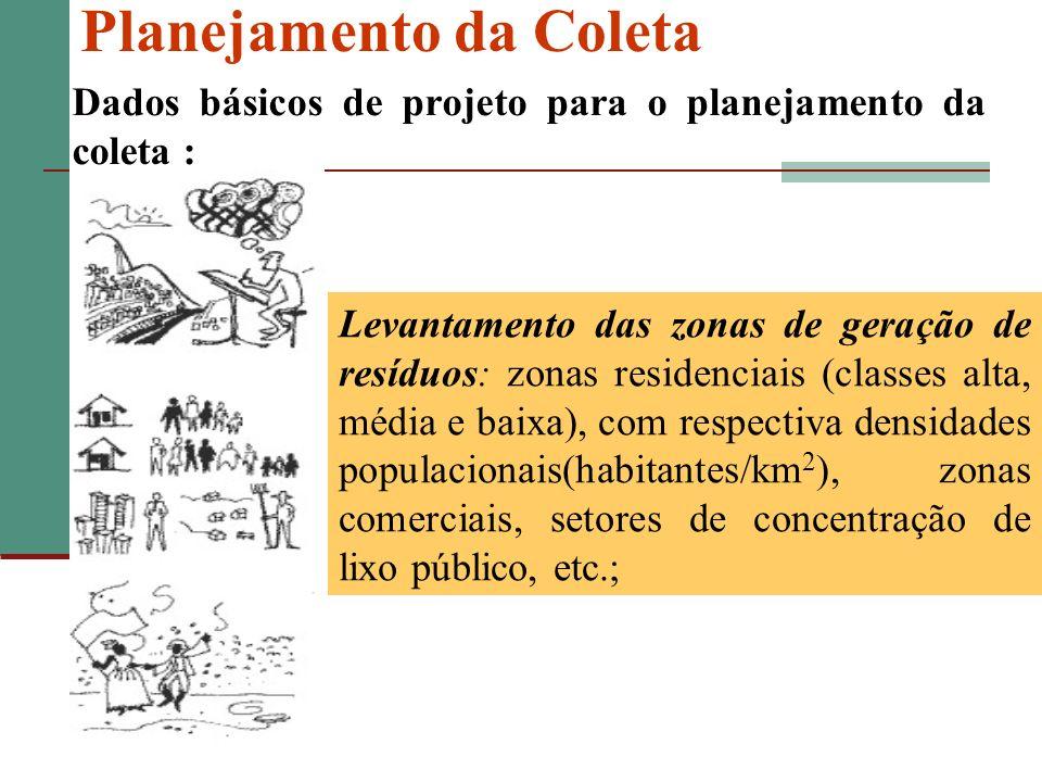 Planejamento da Coleta Dados básicos de projeto para o planejamento da coleta : Levantamento das zonas de geração de resíduos: zonas residenciais (cla