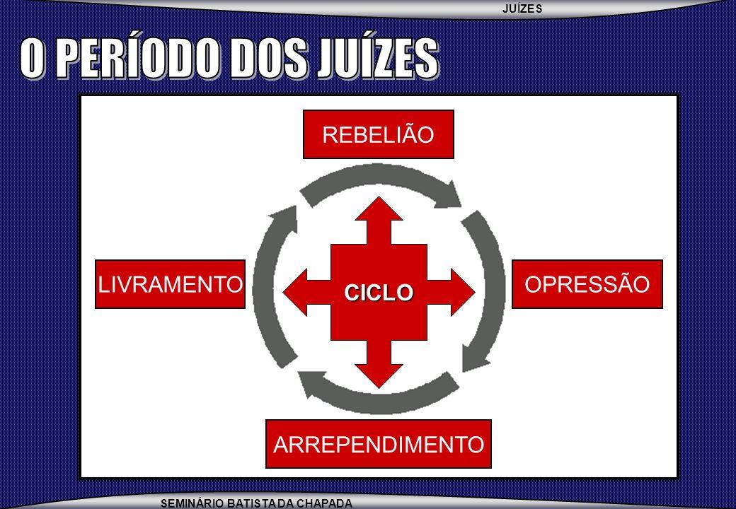 JUÍZES SEMINÁRIO BATISTA DA CHAPADA CICLO REBELIÃO OPRESSÃO ARREPENDIMENTO LIVRAMENTO