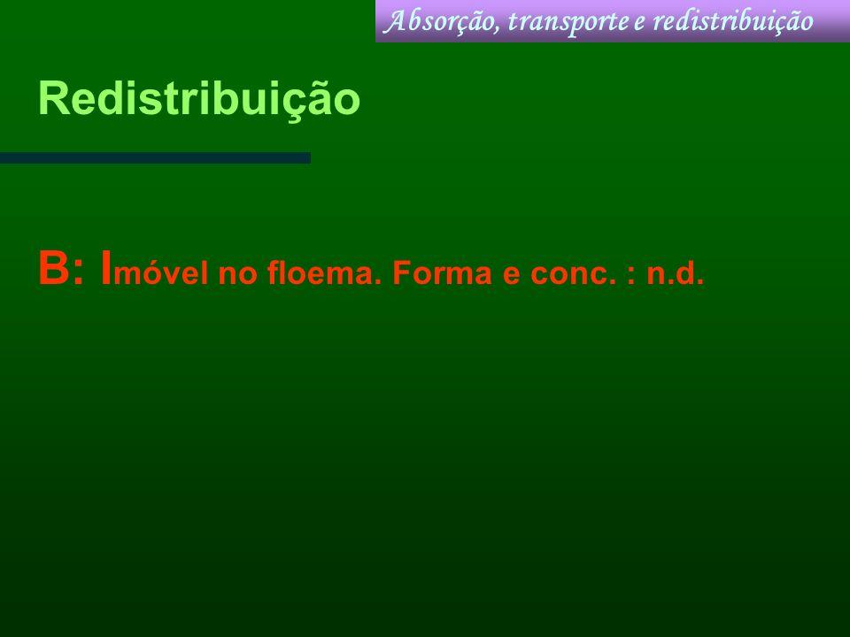 Redistribuição B: I móvel no floema. Forma e conc. : n.d. Absorção, transporte e redistribuição
