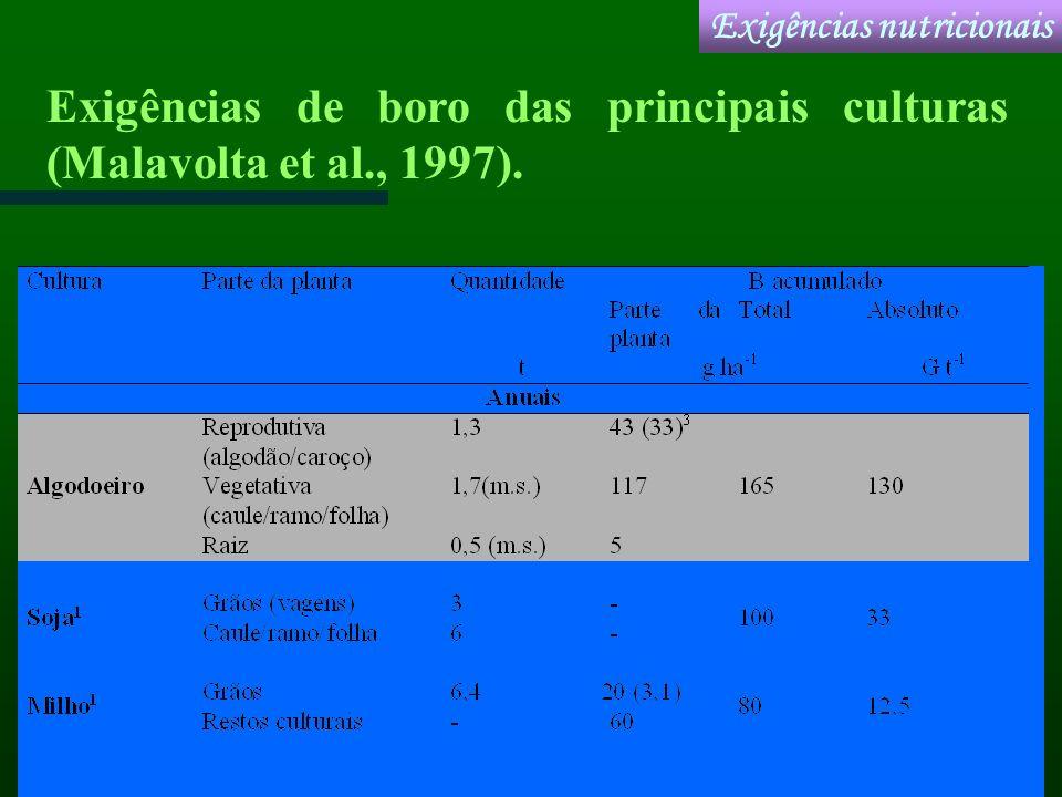 Exigências de boro das principais culturas (Malavolta et al., 1997). Exigências nutricionais
