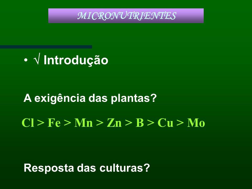 Introdução A exigência das plantas? Resposta das culturas? MICRONUTRIENTES Cl > Fe > Mn > Zn > B > Cu > Mo