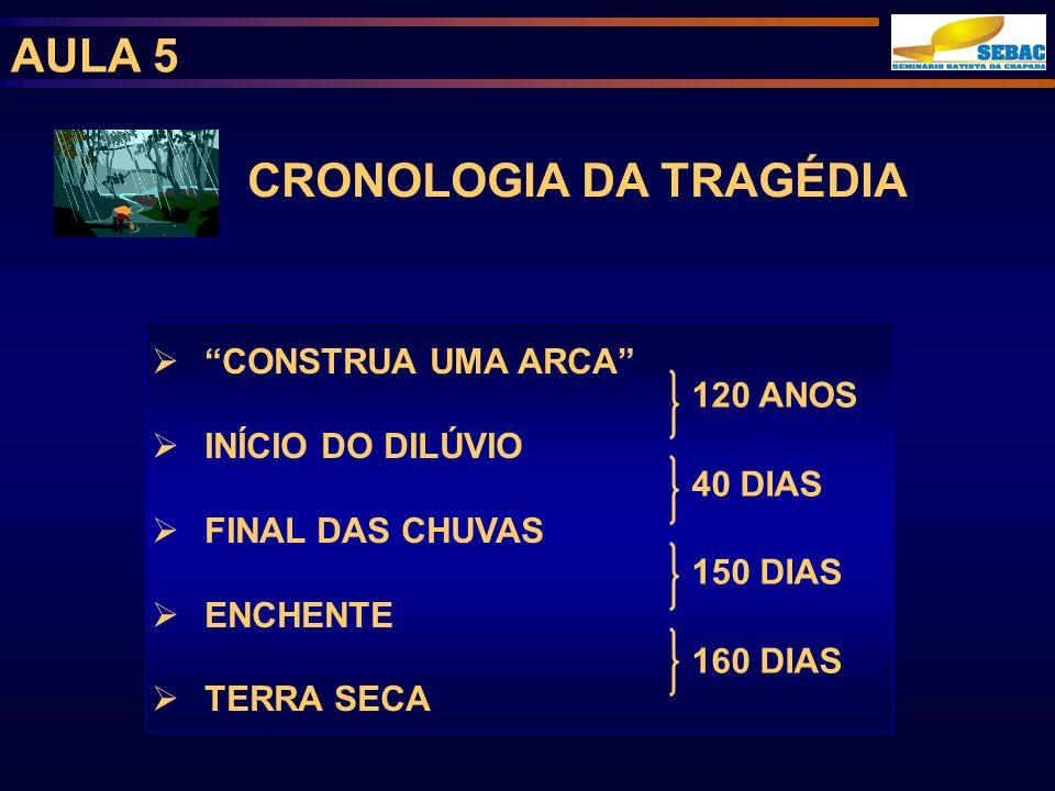 AULA 5 CRONOLOGIA DA TRAGÉDIA CONSTRUA UMA ARCA INÍCIO DO DILÚVIO FINAL DAS CHUVAS ENCHENTE TERRA SECA 120 ANOS 40 DIAS 150 DIAS 160 DIAS