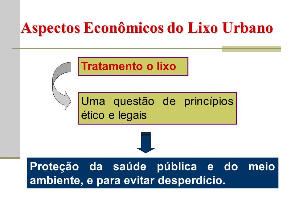 Aspectos Econômicos do Lixo Urbano Tratamento o lixo Uma questão de princípios ético e legais Proteção da saúde pública e do meio ambiente, e para evitar desperdício.