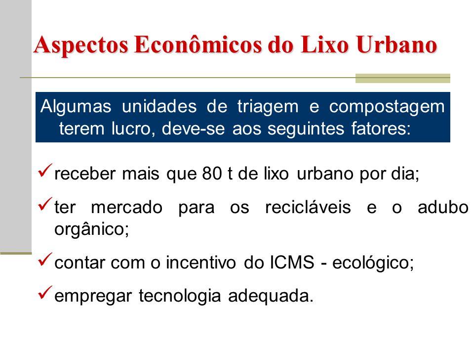 Algumas unidades de triagem e compostagem terem lucro, deve-se aos seguintes fatores: Aspectos Econômicos do Lixo Urbano receber mais que 80 t de lixo urbano por dia; ter mercado para os recicláveis e o adubo orgânico; contar com o incentivo do ICMS - ecológico; empregar tecnologia adequada.